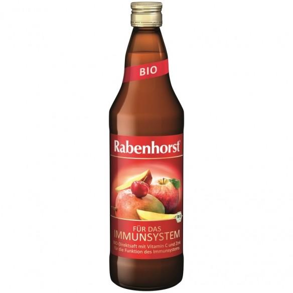 Rabenhorst sok za imunitet
